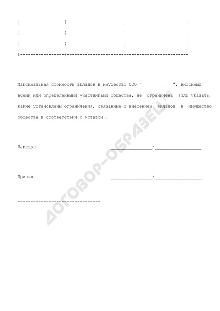 Акт передачи имущества в уставный капитал общества с ограниченной ответственностью учредителем. Страница 2