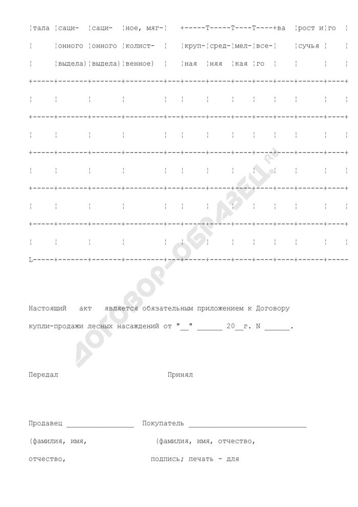 Акт передачи лесных насаждений (приложение к договору купли-продажи лесных насаждений). Страница 2