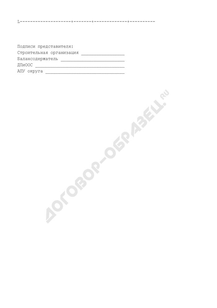 Акт передачи участка озеленения и благоустройства города Москвы от строительной организации балансодержателю. Страница 2