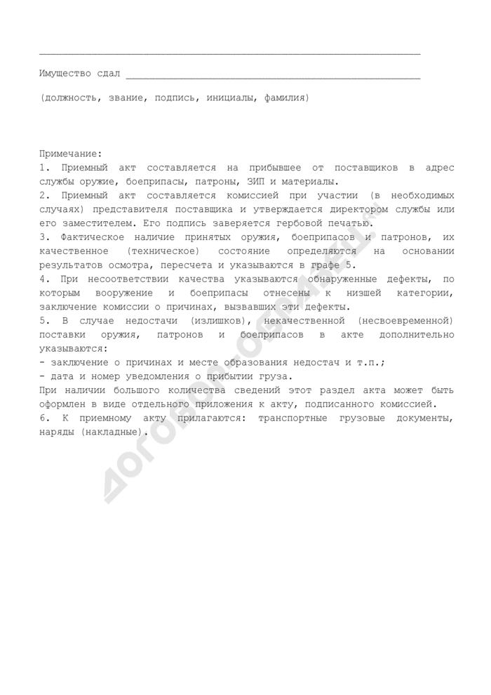 Акт приема оружия на складе вооружения. Форма N 24. Страница 3