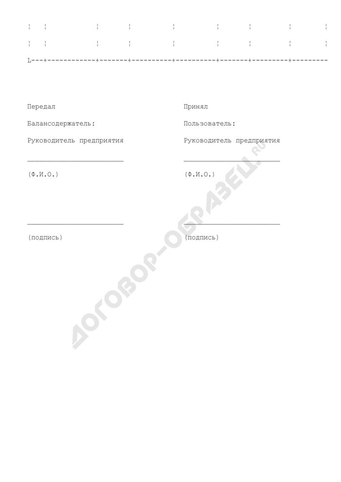 Акт приема-передачи имущества, передаваемого в безвозмездное пользование (приложение к договору безвозмездного пользования движимым имуществом, находящимся в муниципальной собственности Люберецкого района Московской области). Страница 2