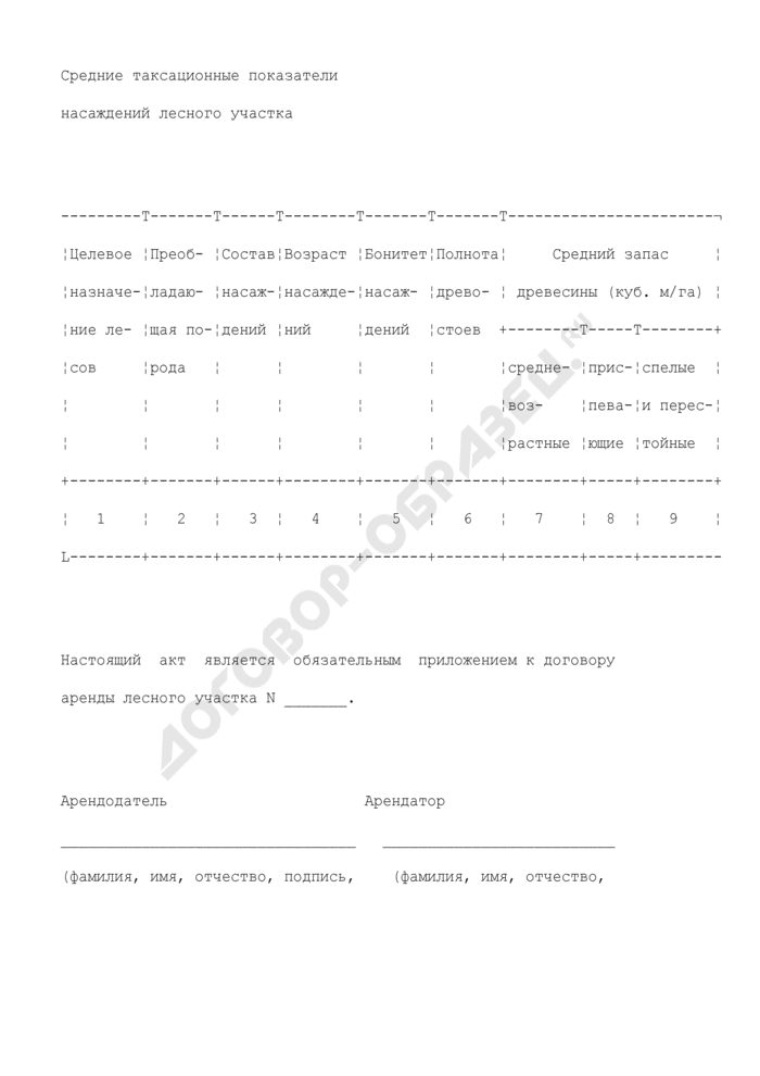 Акт приема-передачи лесного участка в аренду (приложение к договору аренды лесного участка). Страница 3
