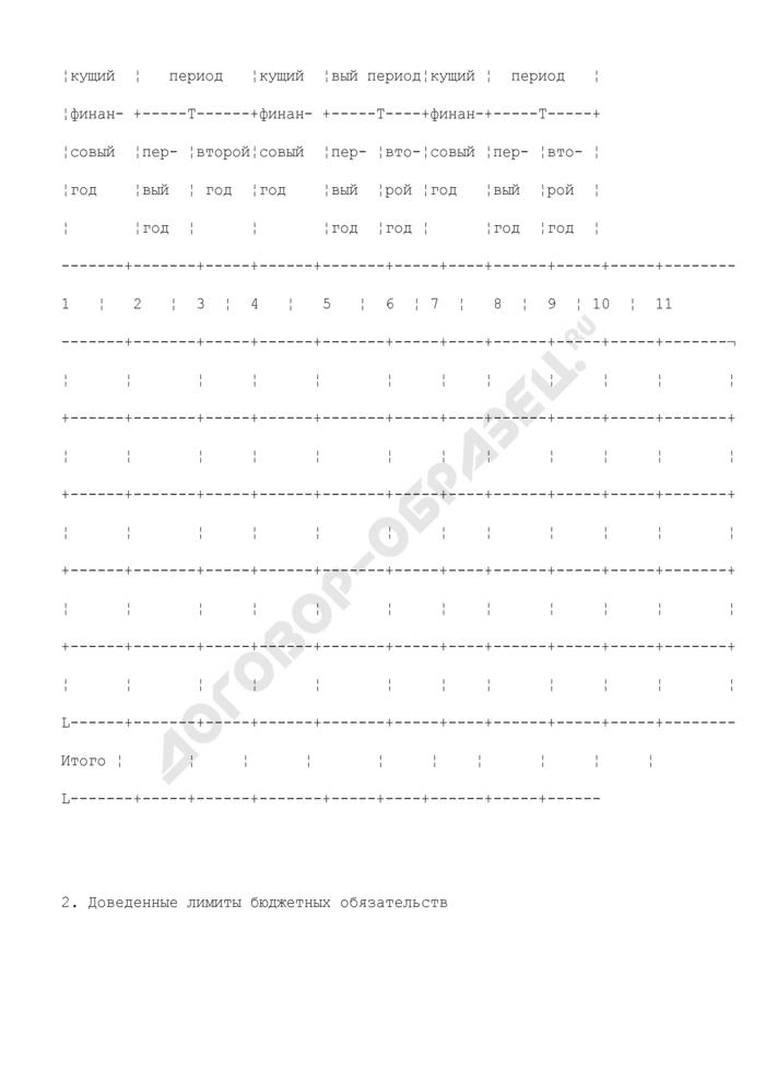 Акт приемки-передачи показателей лицевого счета главного распорядителя (распорядителя) бюджетных средств. Страница 3