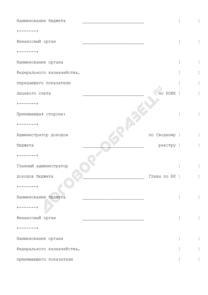 Акт приемки-передачи показателей лицевого счета администратора доходов бюджета при реорганизации, передаче полномочий по администрированию. Страница 2