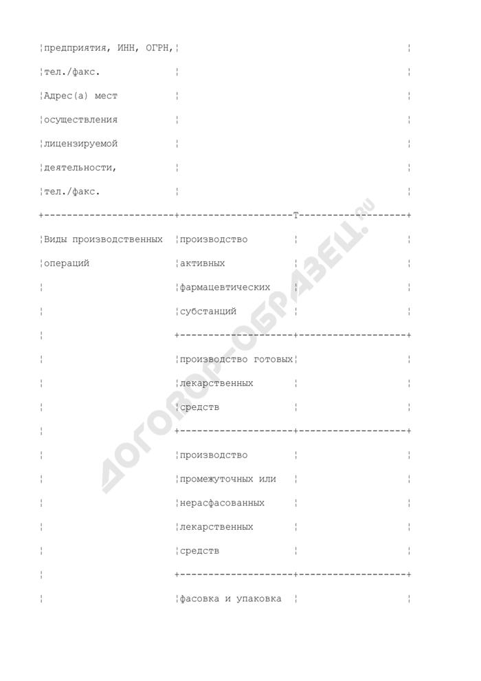 Акт проверки соблюдения лицензионных требований и условий производства лекарственных средств. Страница 2