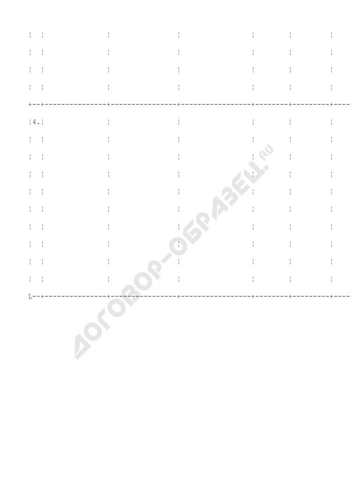 Акт распределения помещений многоквартирного дома (приложение к договору долевого участия в строительстве многоквартирного дома). Страница 3
