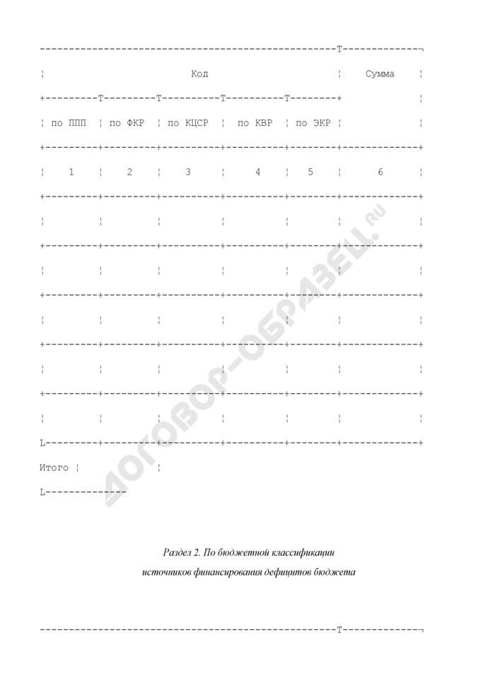 Акт сверки внутриказначейских расчетов. Страница 2
