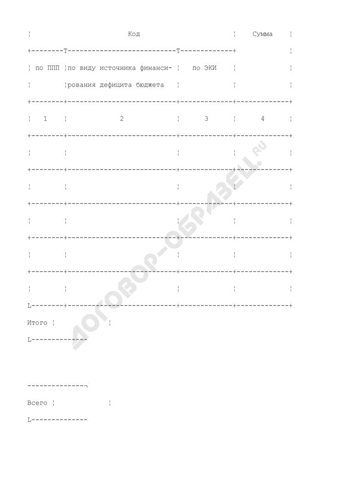 Акт сверки внутриказначейских расчетов. Страница 3