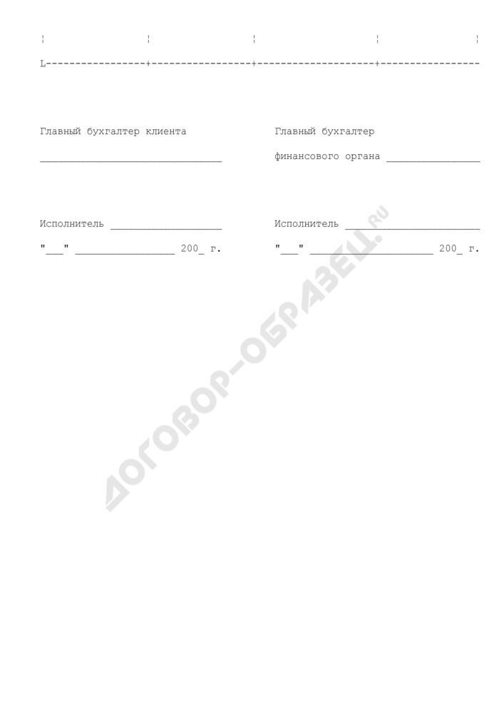 Акт сверки операций по лицевому счету для учета операций со средствами, поступающими во временное распоряжение бюджетных учреждений г. Фрязино Московской области в соответствии с законодательством Российской Федерации. Страница 2