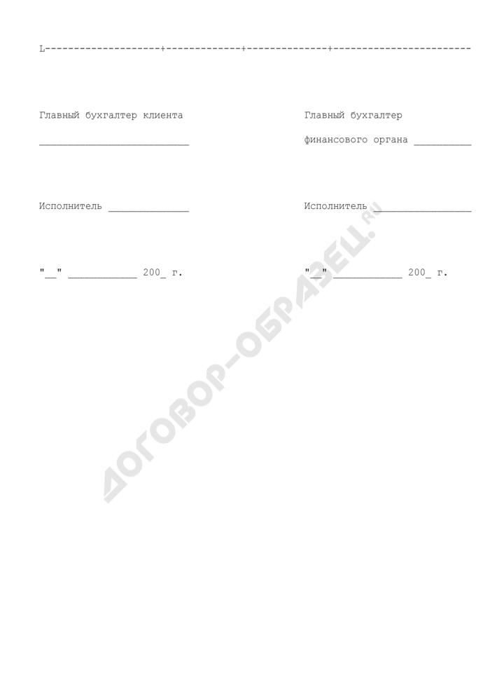 Акт сверки операций по лицевому счету для учета операций со средствами, поступающими во временное распоряжение в соответствии с законодательством Российской Федерации. Страница 2