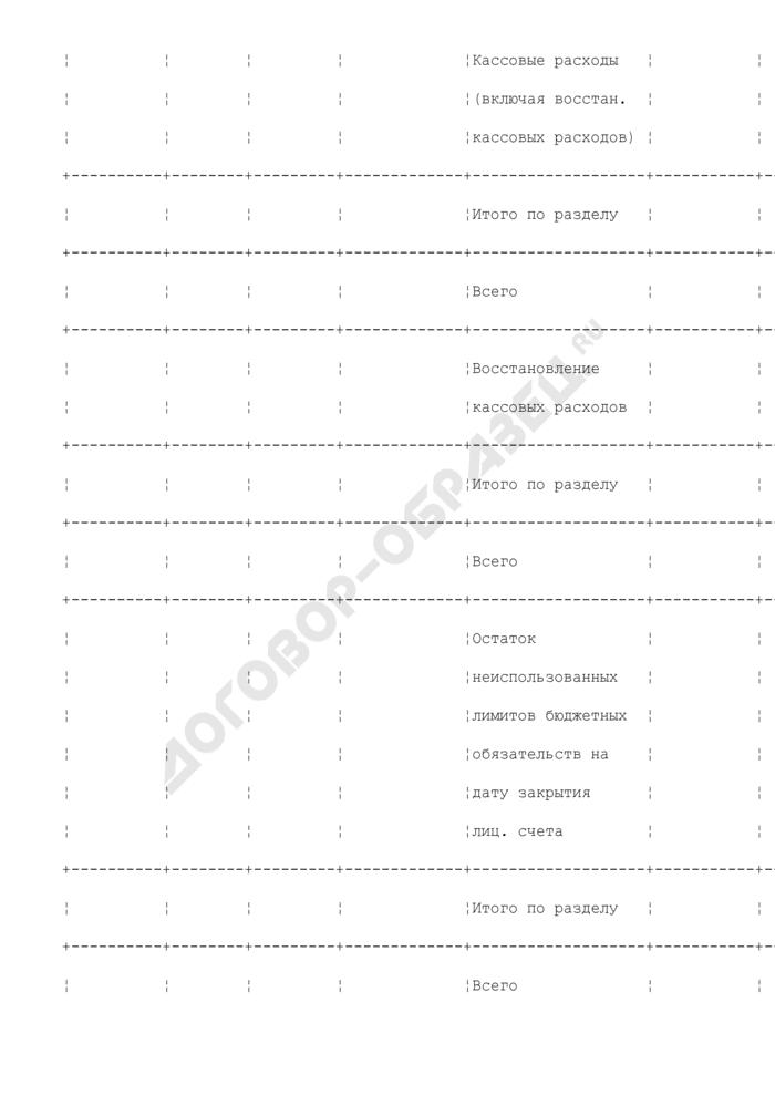 Акт сверки расчетов финансирования и кассовых расходов по лицевому счету получателя бюджетных средств города Москвы. Страница 3