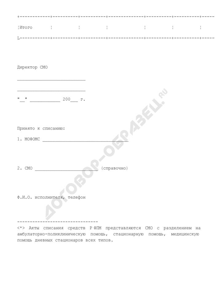 Акт списания средств ОМС из резерва финансирования предупредительных мероприятий (РФПМ) на территории Московской области. Страница 2