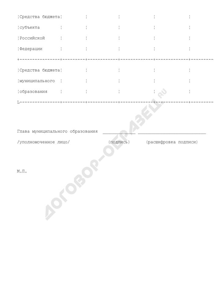 Выписка из нормативного правового акта муниципального образования о бюджете на год (годы), предусматривающего долевое финансирование региональной адресной программы по проведению капитального ремонта многоквартирных домов. Страница 3