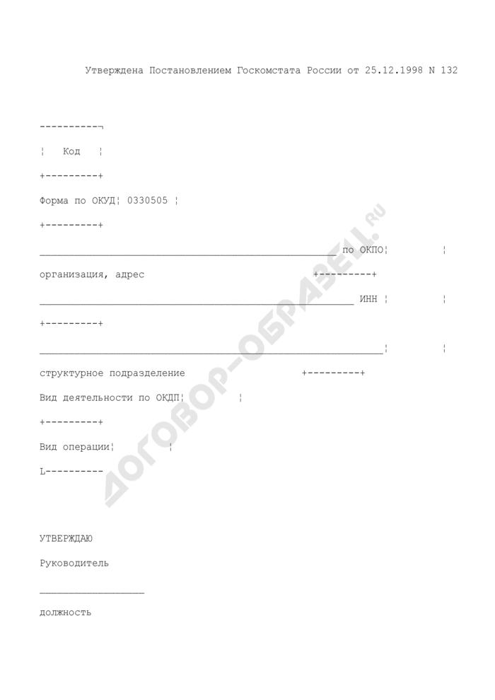 Закупочный акт (документация по учету операций в общественном питании). Унифицированная форма N ОП-5. Страница 1