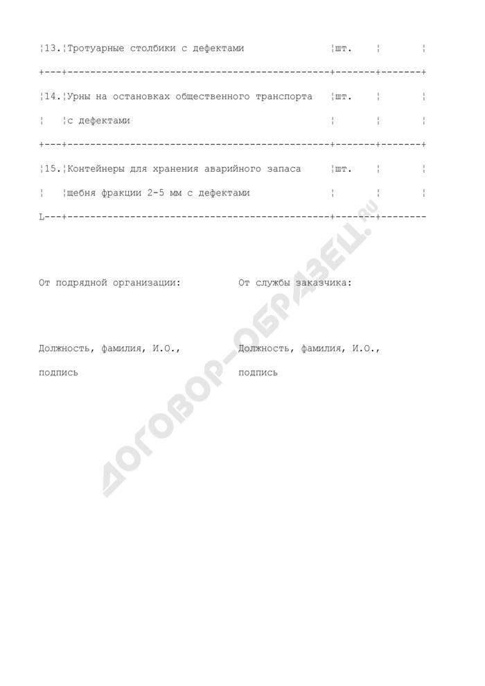 Примерная форма акта учета показателей технического состояния объектов дорожного хозяйства улично-дорожной сети города Москвы. Страница 3