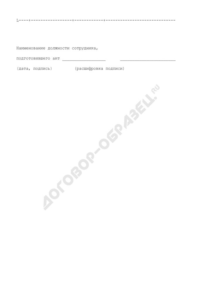 Форма акта о выделении к уничтожению документов государственного фонда данных, полученных в результате проведения землеустройства, не подлежащих хранению. Страница 3
