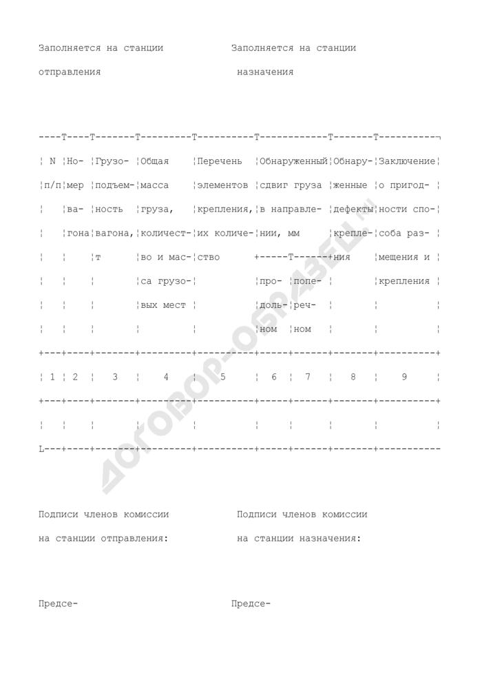 Форма акта опытных перевозок груза по проекту технических условий (МТУ, НТУ) размещения и крепления грузов в вагонах и контейнерах. Страница 2