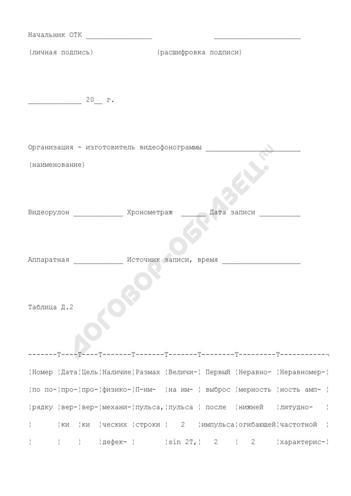 Форма акта технического состояния страховой копии видеодокумента и дефектной ведомости (рекомендуемая). Страница 3