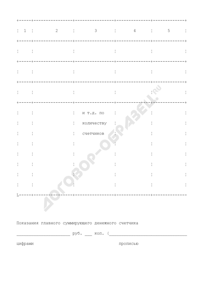 Акт о переводе показаний суммирующих денежных счетчиков на нули и регистрации контрольных счетчиков контрольно-кассовой машины. Унифицированная форма N КМ-1. Страница 3