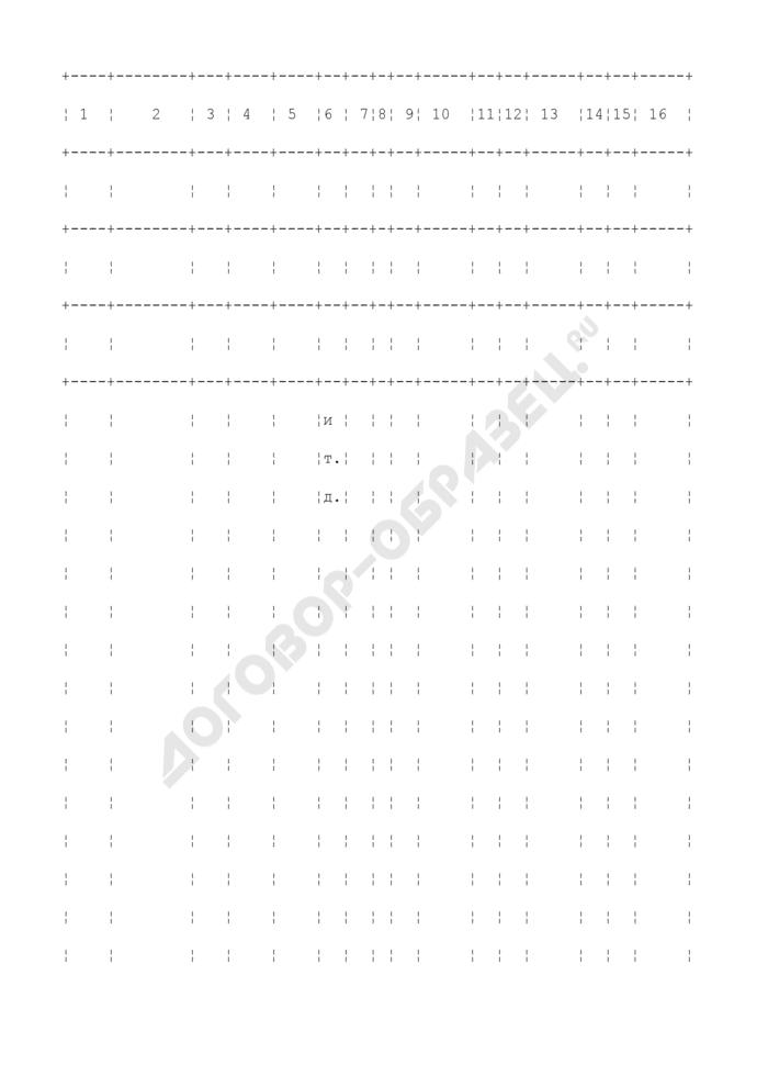 Акт о перемеривании тканей. Унифицированная форма N ТОРГ-24. Страница 3
