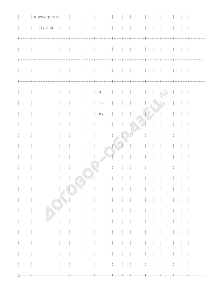 Акт о перемеривании тканей. Унифицированная форма N ТОРГ-24 (пример заполнения). Страница 3