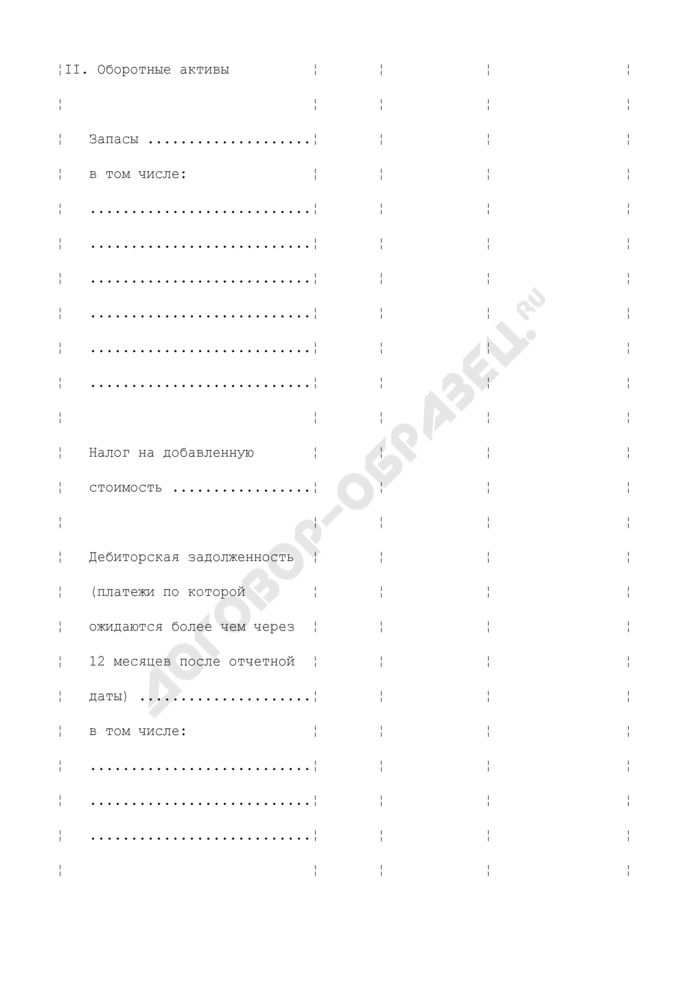 Акт о пересчете (уценке) статей бухгалтерского баланса. Страница 3