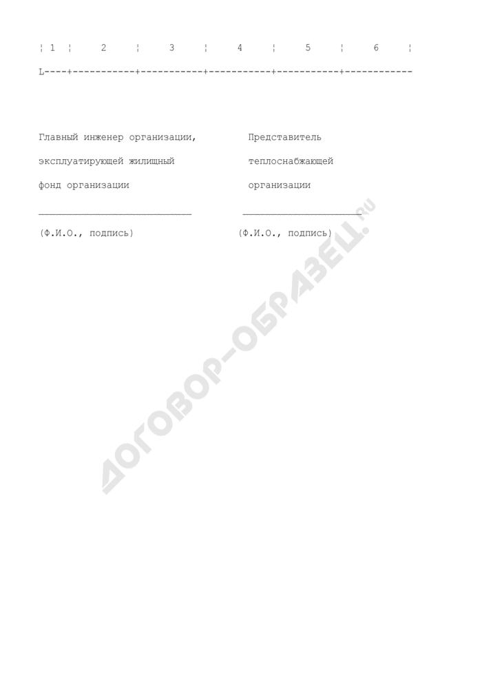 Акт о проведении пробной топки в домах на территории города Химки Московской области. Страница 2