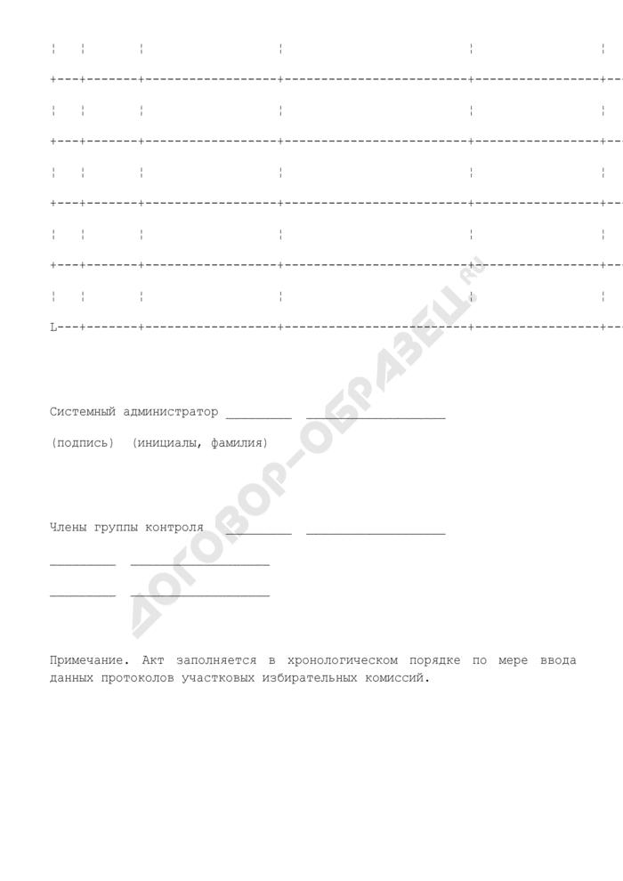 """Акт о соответствии данных, введенных в государственную автоматизированную систему """"Выборы"""", первым экземплярам протоколов участковых избирательных комиссий. Страница 2"""