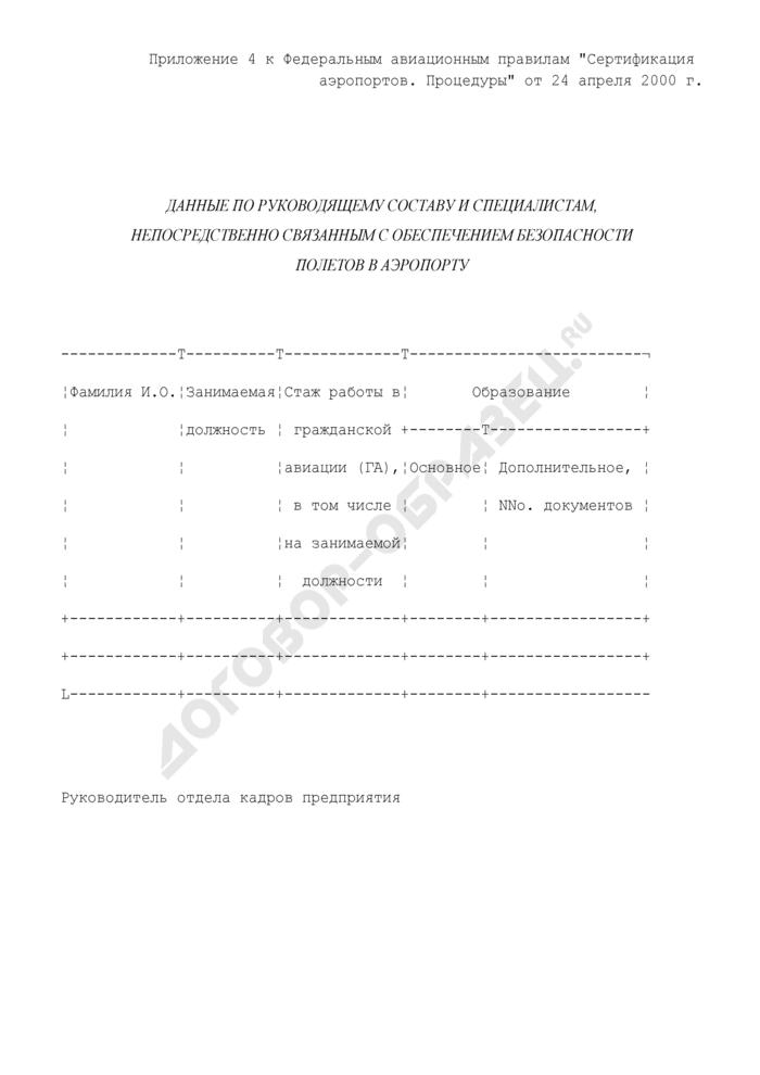 Данные по руководящему составу и специалистам, непосредственно связанным с обеспечением безопасности полетов в аэропорту. Страница 1