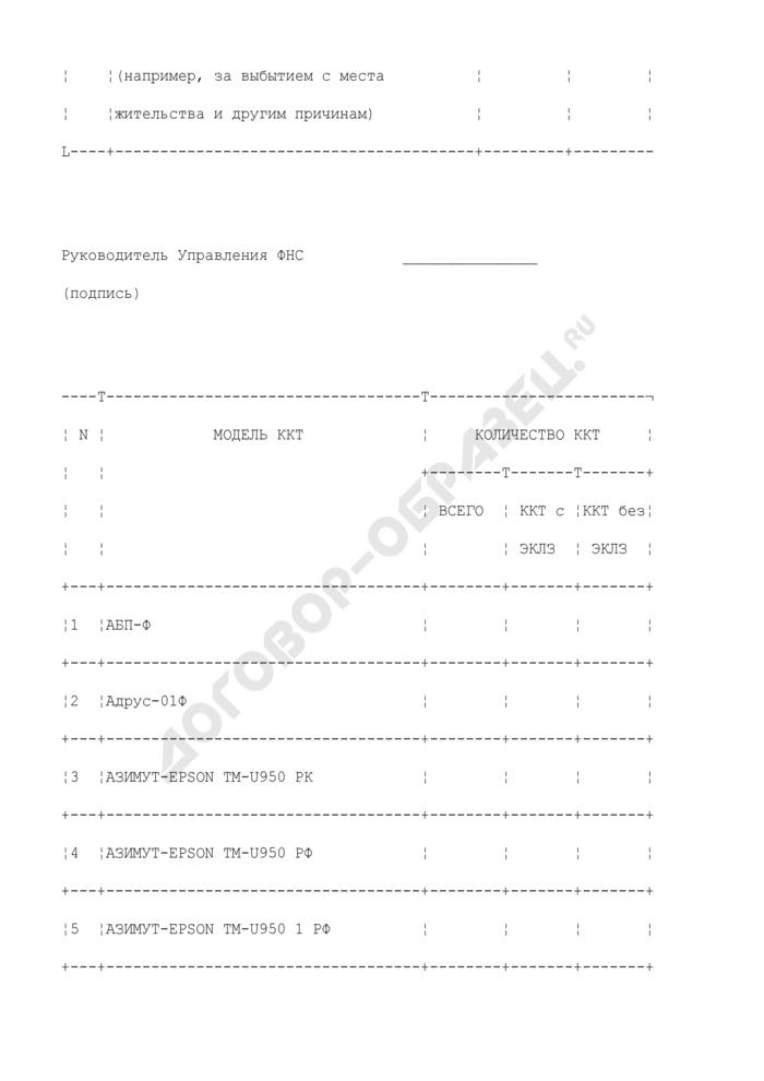 Данные по учету контрольно-кассовой техники управления ФНС России. Страница 2