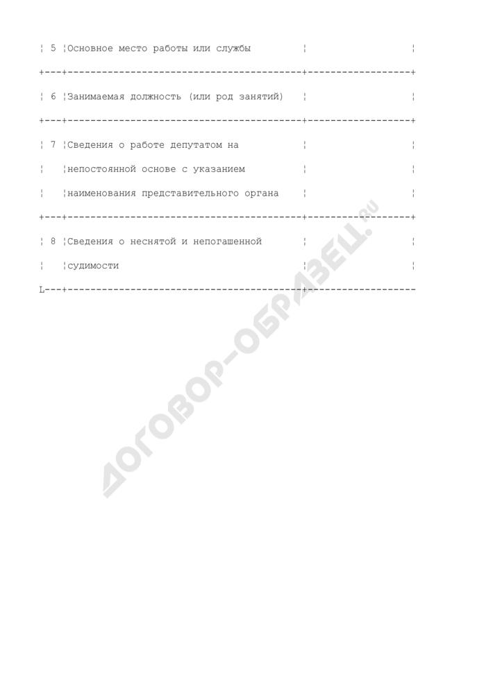 Данные для размещения на Интернет-портале Центризбиркома РФ. Персональные данные кандидата в депутаты Государственной Думы Федерального Собрания Российской Федерации (таблица 1.17). Страница 2