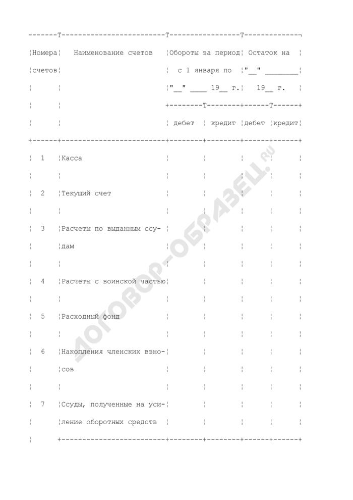 Данные, характеризующие состояние средств кассы взаимопомощи при воинской части. Страница 1