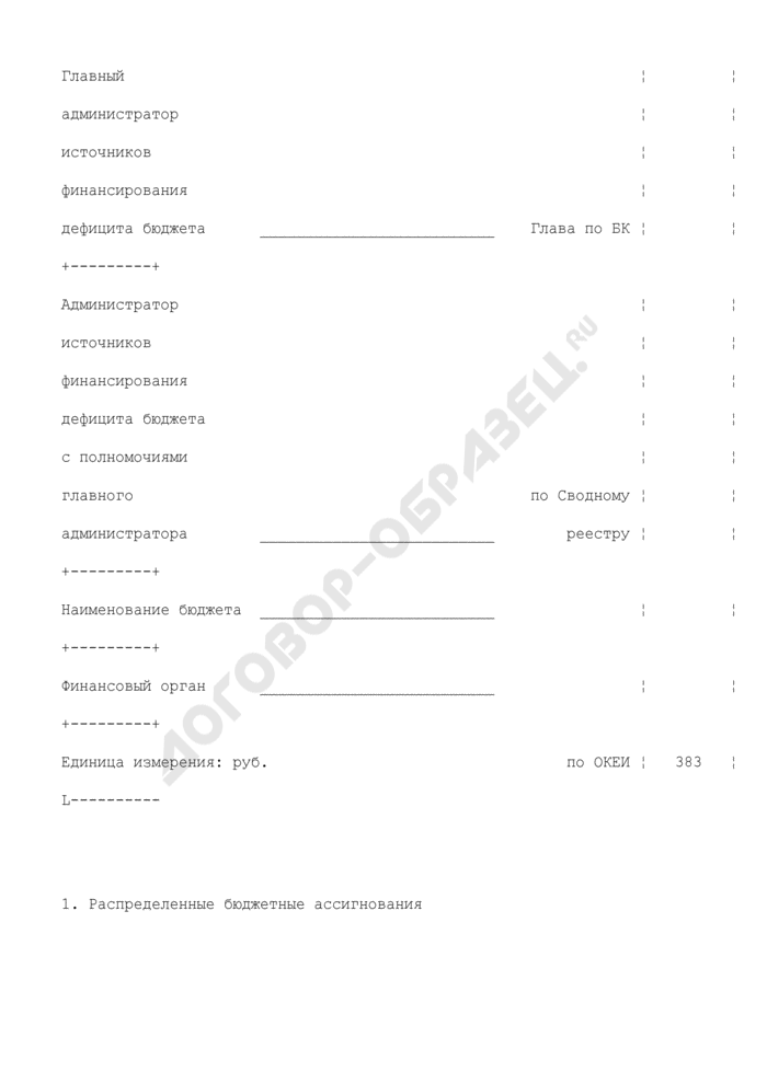 Дополнение к сводным данным по лицевым счетам подведомственных учреждений главного администратора (администратора источников финансирования дефицита бюджета с полномочиями главного администратора) источников финансирования дефицита бюджета по средствам в пути (для отражения информации). Страница 2