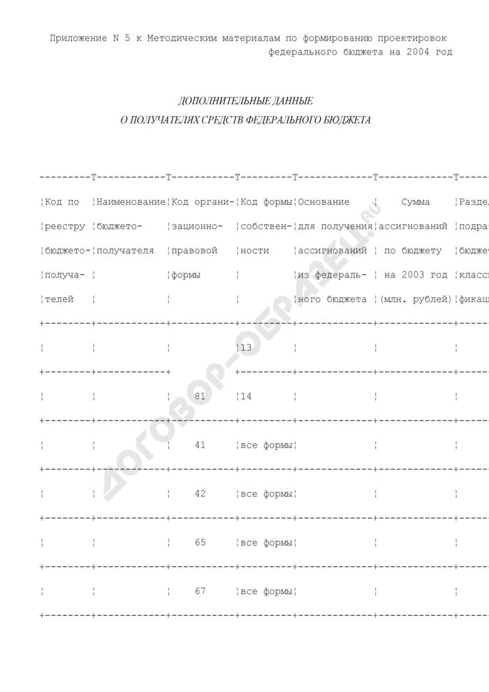 Дополнительные данные о получателях средств федерального бюджета. Страница 1