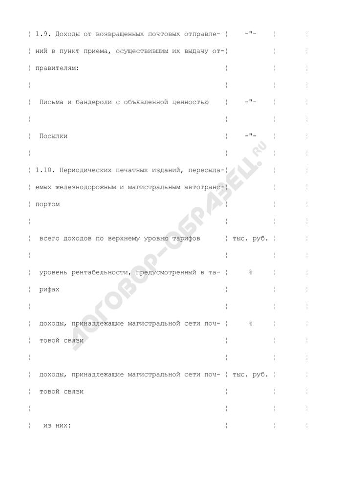 Исходные данные для осуществления взаиморасчетов за перевозку и обработку почтовых отправлений между УФПС (таблица п. 3.1). Страница 3