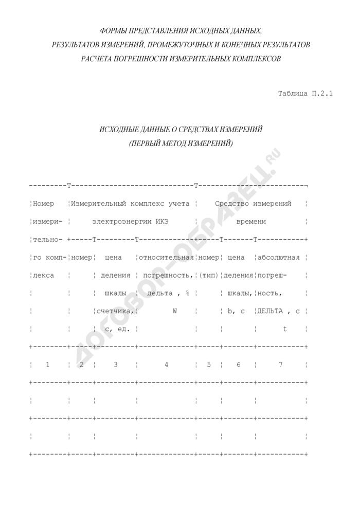 Исходные данные о средствах измерений активной и реактивной средней мощности при производстве, передаче и распределении электроэнергии на электростанциях, подстанциях и линиях электропередачи (первый метод измерений) (рекомендуемая форма). Страница 1