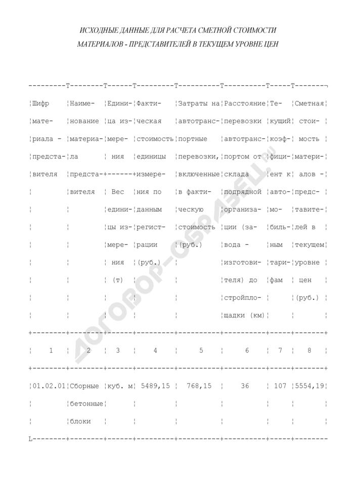 Исходные данные для расчета сметной стоимости материалов - представителей в текущем уровне цен (пример). Форма N 1-исх. Страница 1