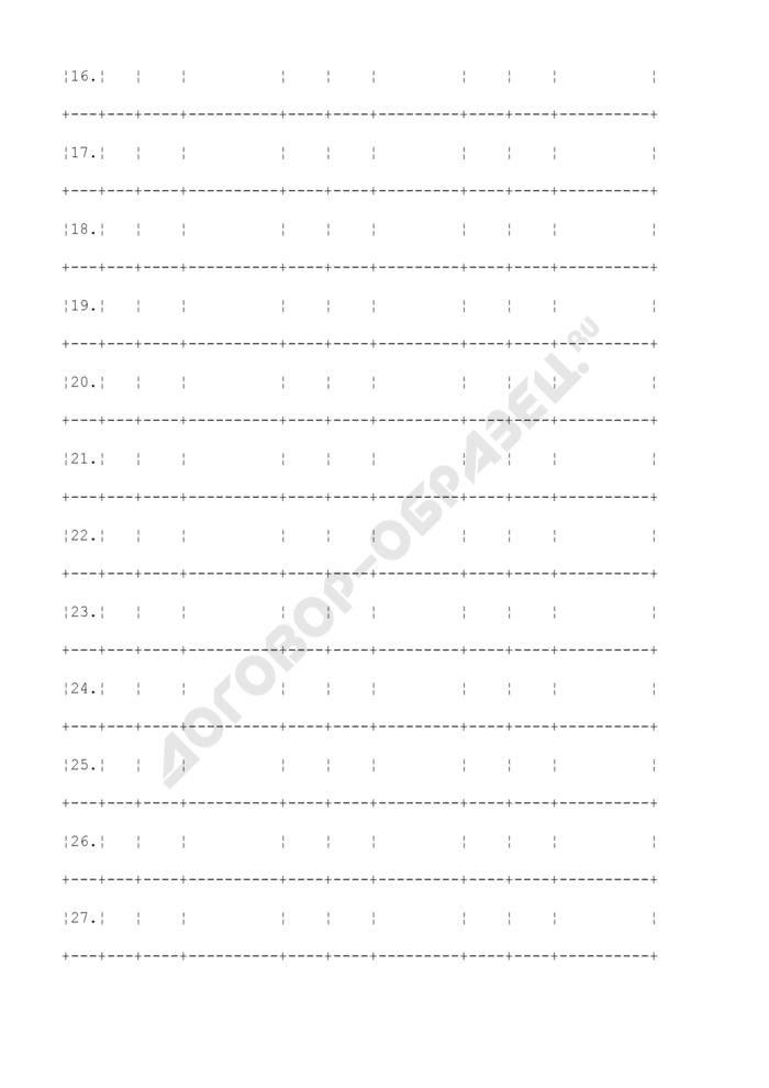 Картотека учета наличия личных карточек формы N Т-2 граждан, пребывающих в запасе, и граждан, подлежащих призыву. Страница 3