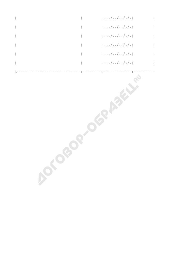 Кодификатор групп элементов радиоэлектронного оборудования. Страница 2