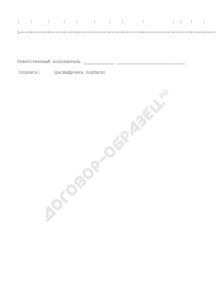 Метеорологические данные (приложение к протоколу климатических испытаний). Форма N 2. Страница 3