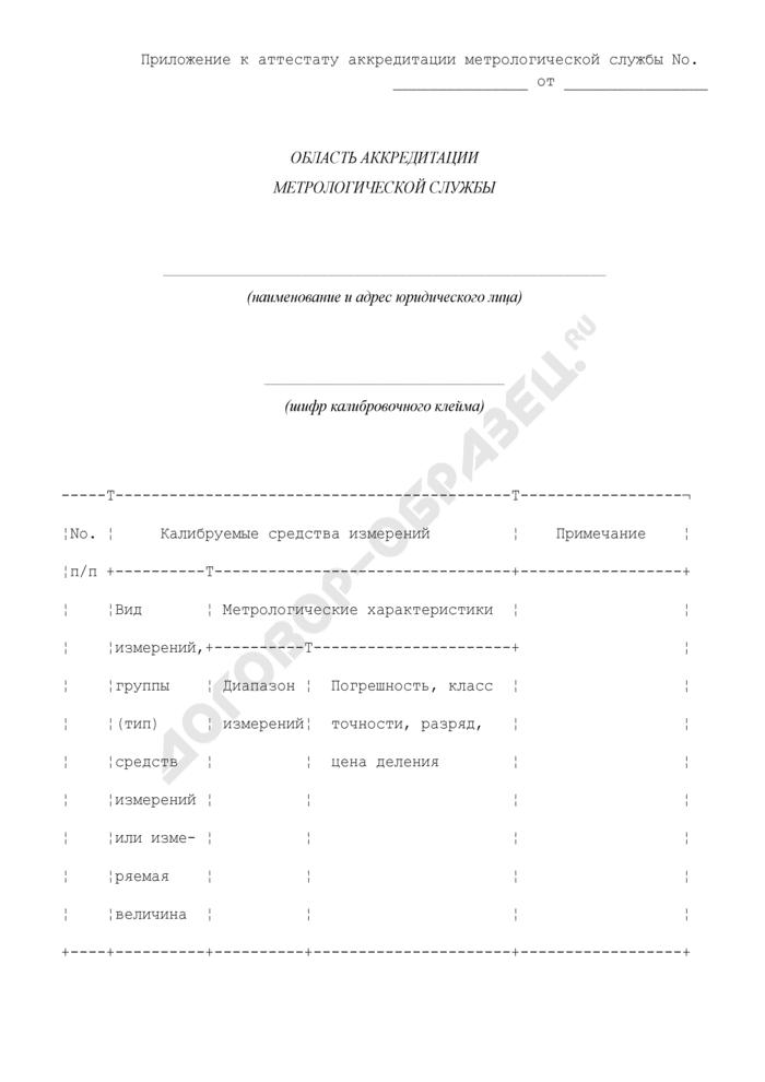 Область аккредитации метрологической службы (приложение к заявке об аккредитации на право проведения калибровочных работ). Страница 1