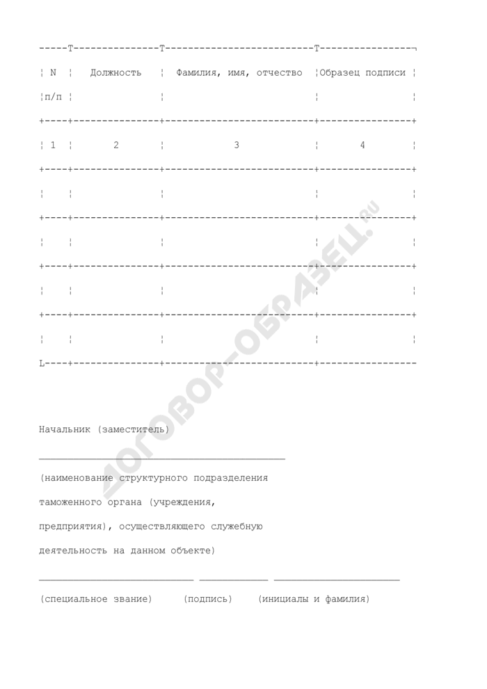 Образцы подписей должностных лиц Федеральной таможенной службы России, имеющих право утверждать заявки на оформление или продление временных и разовых пропусков, пропусков служебного автотранспорта. Страница 2