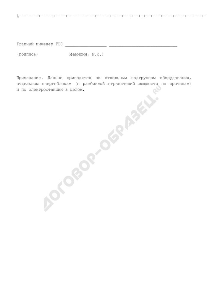 Ожидаемые ограничения мощности (для АО-ТЭС и ТЭС, вышедших на ФОРЭМ). Страница 2