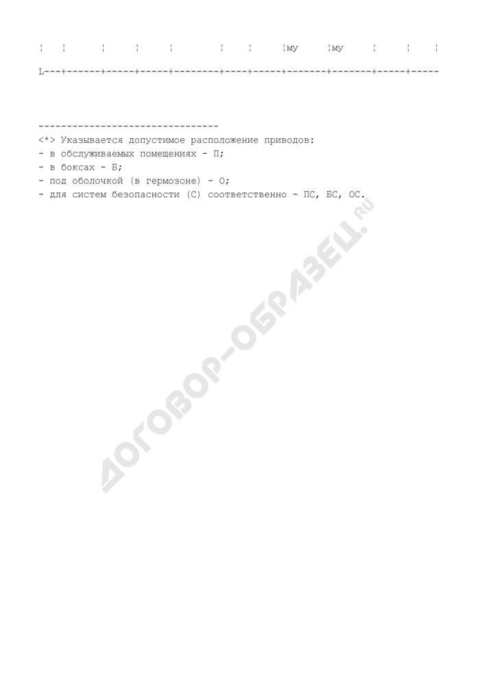 Основные технические данные и характеристики электроприводов к запорной арматуре для атомных станций. Страница 3