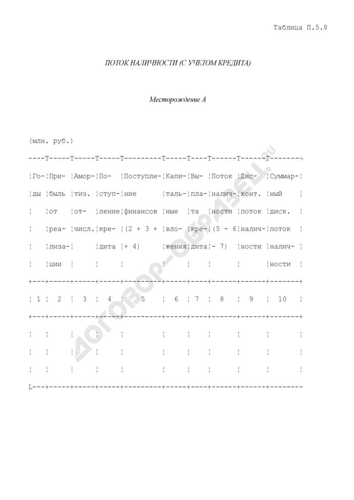 Поток наличности нефтедобывающего предприятия (с учетом кредита). Страница 1