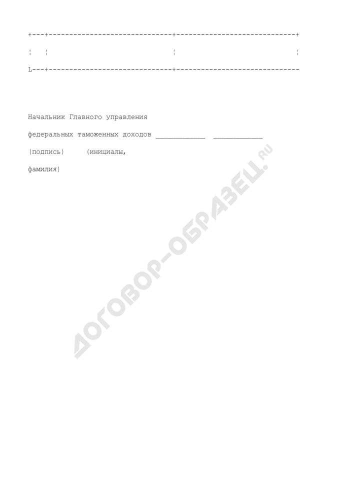 """Разнарядка на получение Центральной акцизной таможней акцизных марок для маркировки табака и табачных изделий от ФГУП """"Гознак. Страница 2"""