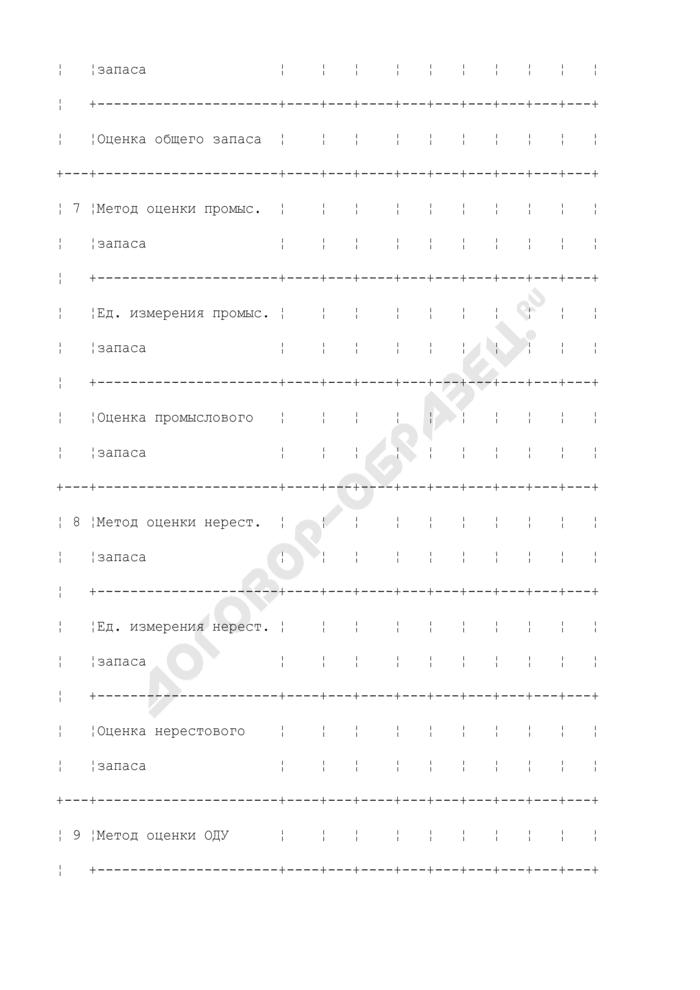 Расчетные характеристики промыслового запаса. Форма N 2. Страница 3