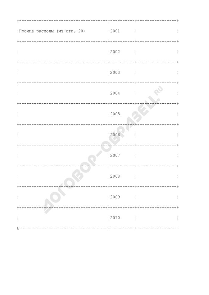 Сведения о поступлении и расходовании денежных средств обязательного медицинского страхования страховыми медицинскими организациями (приложение к форме N 10). Страница 3