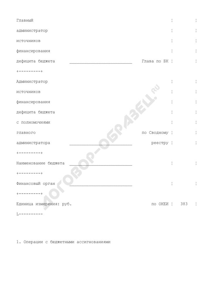 Сводные данные по лицевым счетам подведомственных учреждений главного администратора (администратора источников финансирования дефицита бюджета с полномочиями главного администратора) источников финансировании дефицита бюджета (для отражения информации). Страница 2