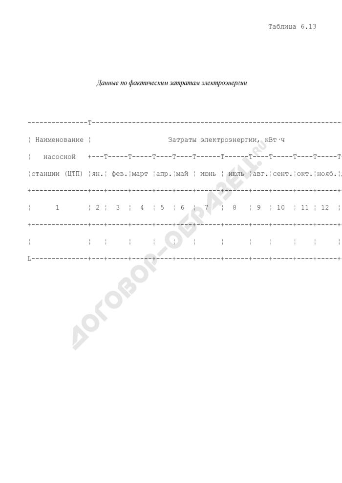 Таблицы для расчета и обоснования нормативов технологических потерь при передаче тепловой энергии. Данные по фактическим затратам электроэнергии. Страница 1